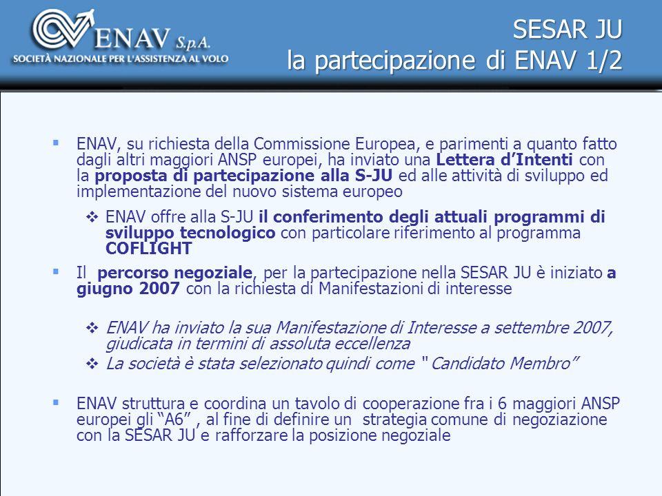 SESAR JU la partecipazione di ENAV 1/2