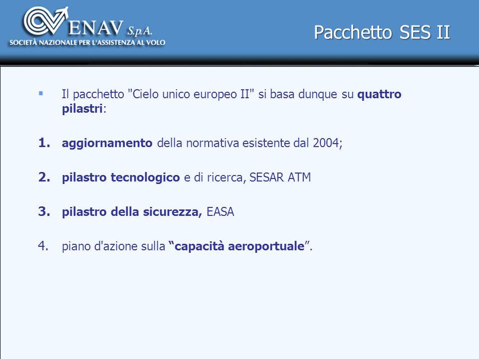 Pacchetto SES IIIl pacchetto Cielo unico europeo II si basa dunque su quattro pilastri: aggiornamento della normativa esistente dal 2004;