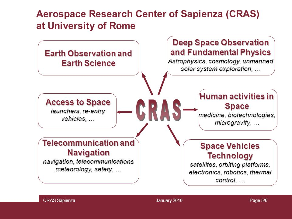 Aerospace Research Center of Sapienza (CRAS) at University of Rome