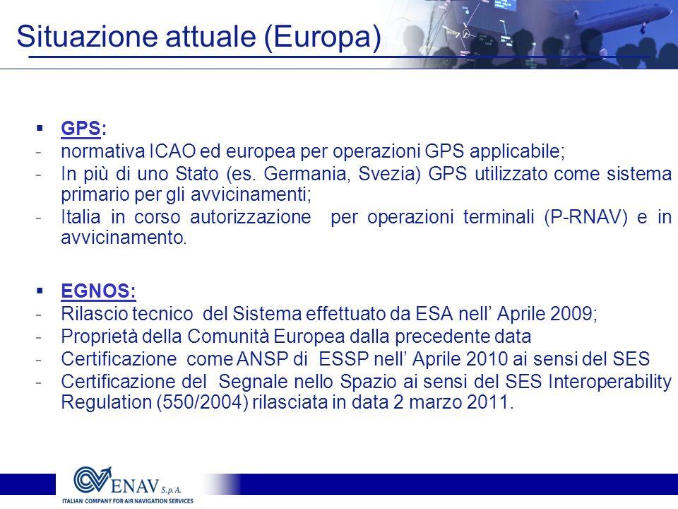 Situazione attuale (Europa)