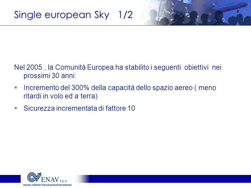 Single european Sky 1/2 Nel 2005 , la Comunità Europea ha stabilito i seguenti obiettivi nei prossimi 30 anni: