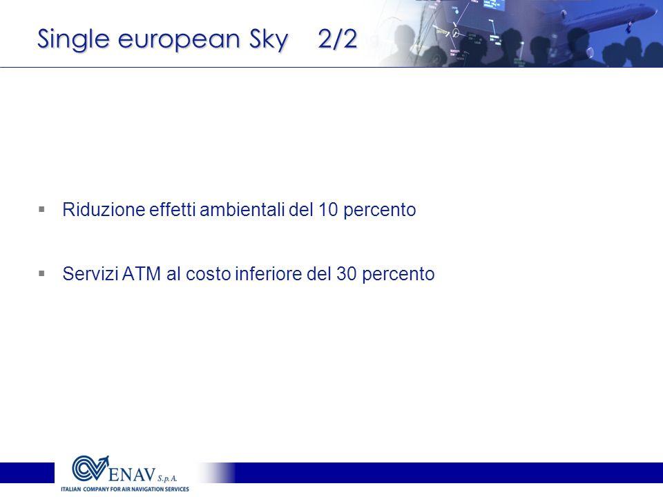 Single european Sky 2/2 Riduzione effetti ambientali del 10 percento