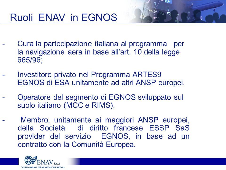 Ruoli ENAV in EGNOS Cura la partecipazione italiana al programma per la navigazione aera in base all'art. 10 della legge 665/96;
