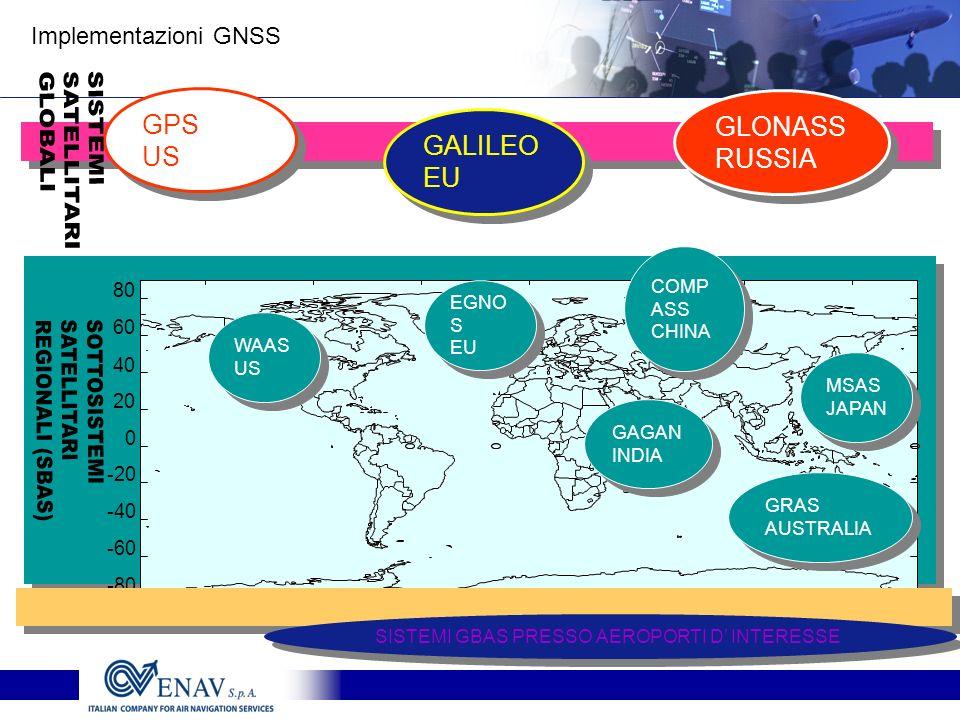 GLOBALI SATELLITARI SISTEMI REGIONALI (SBAS) SATELLITARI SOTTOSISTEMI