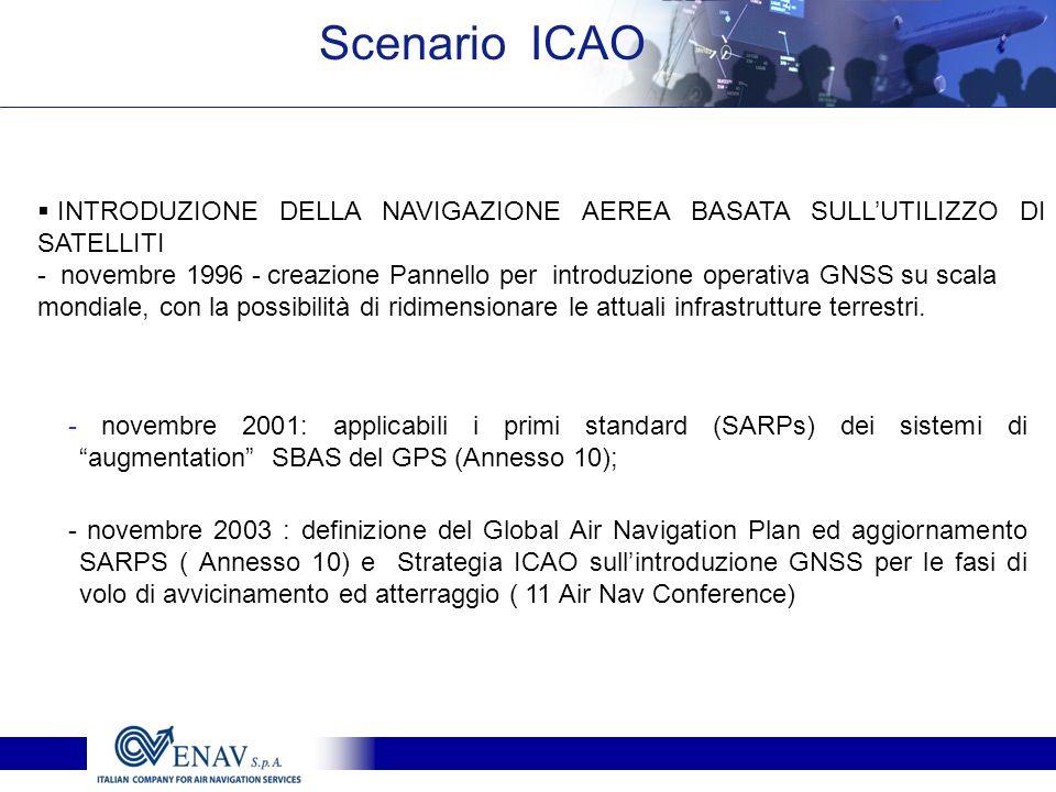 Scenario ICAO INTRODUZIONE DELLA NAVIGAZIONE AEREA BASATA SULL'UTILIZZO DI SATELLITI.