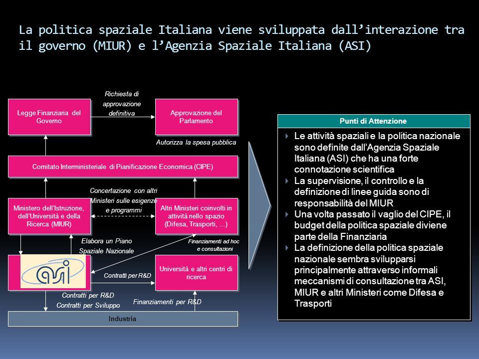 La politica spaziale Italiana viene sviluppata dall'interazione tra il governo (MIUR) e l'Agenzia Spaziale Italiana (ASI)