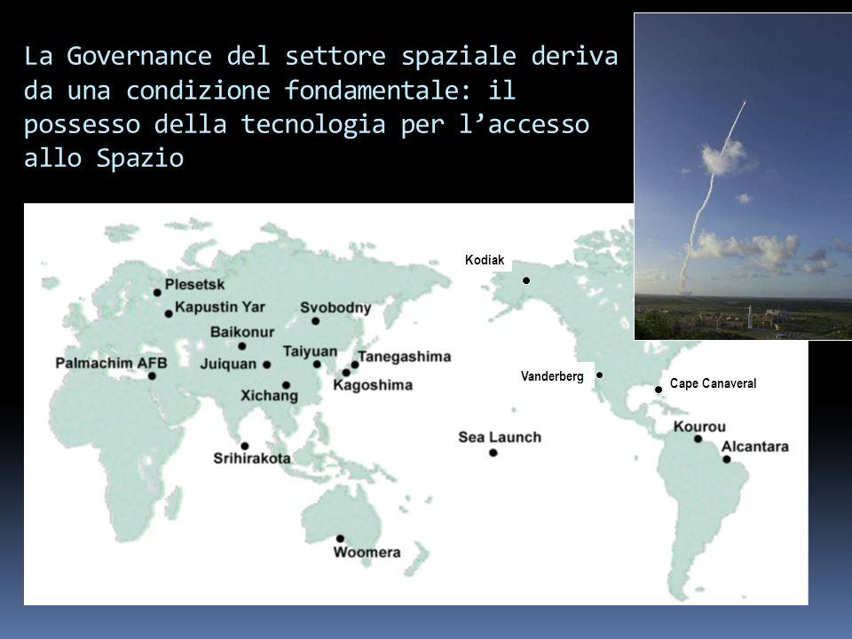 La Governance del settore spaziale deriva da una condizione fondamentale: il possesso della tecnologia per l'accesso allo Spazio