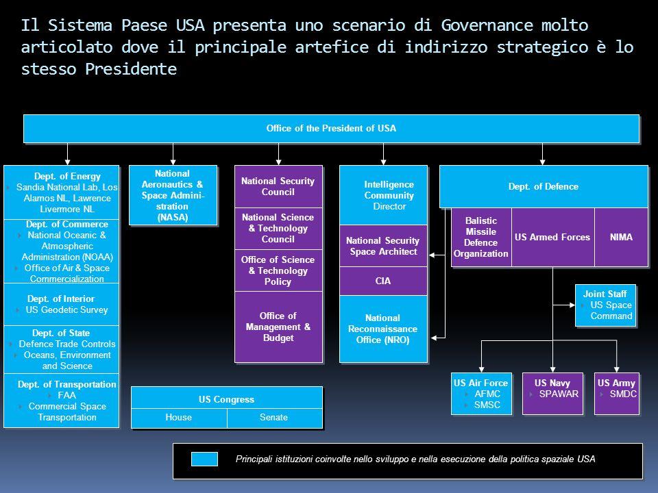 Il Sistema Paese USA presenta uno scenario di Governance molto articolato dove il principale artefice di indirizzo strategico è lo stesso Presidente