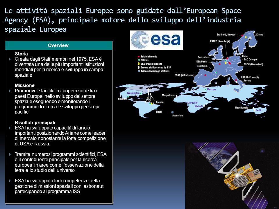 Le attività spaziali Europee sono guidate dall'European Space Agency (ESA), principale motore dello sviluppo dell'industria spaziale Europea