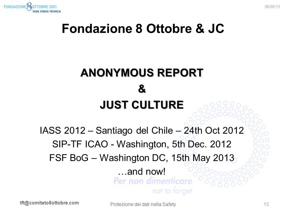 Fondazione 8 Ottobre & JC