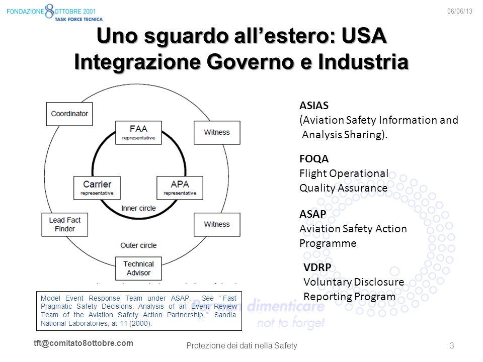Uno sguardo all'estero: USA Integrazione Governo e Industria