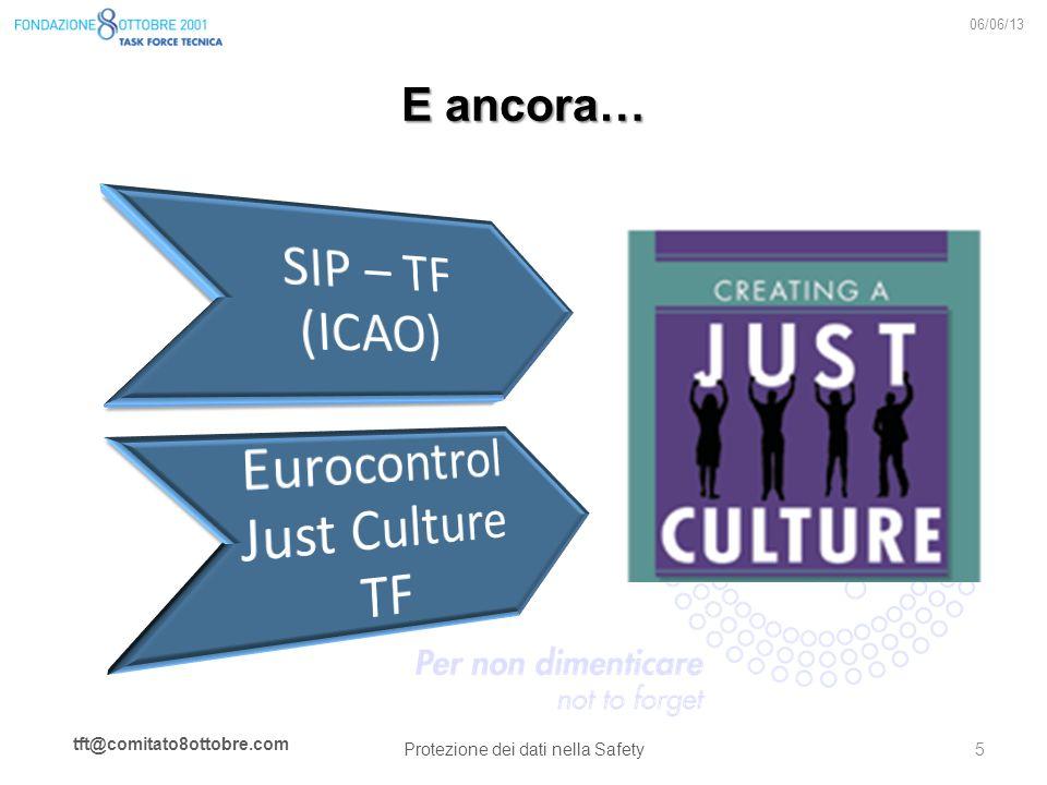 E ancora… Protezione dei dati nella Safety 06/06/13 SIP – TF (ICAO)