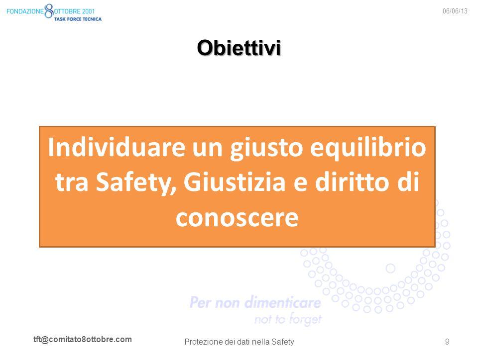 Protezione dei dati nella Safety