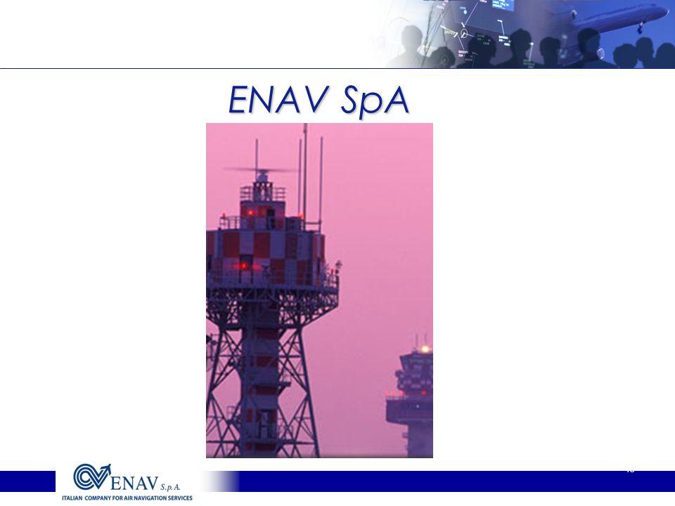ENAV SpA