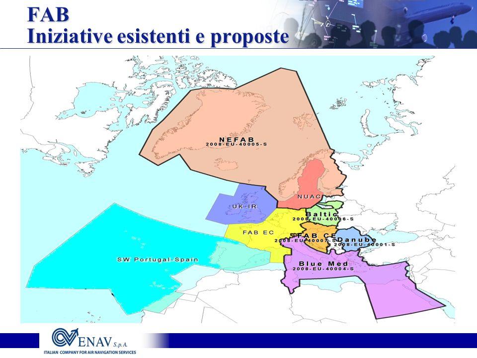 Iniziative esistenti e proposte