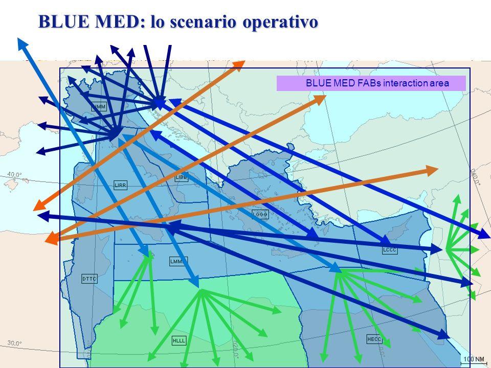 BLUE MED Stati Coinvolti BLUE MED: lo scenario operativo
