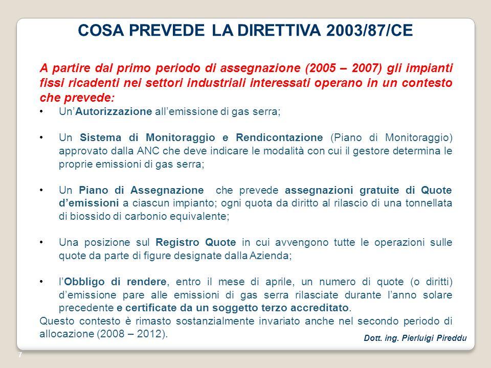 COSA PREVEDE LA DIRETTIVA 2003/87/CE