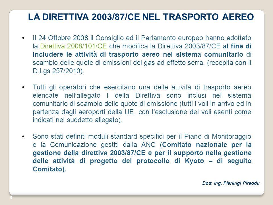 LA DIRETTIVA 2003/87/CE NEL TRASPORTO AEREO