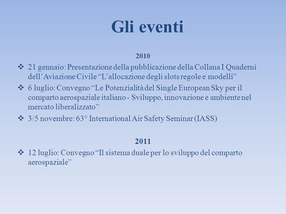 Gli eventi 2010.