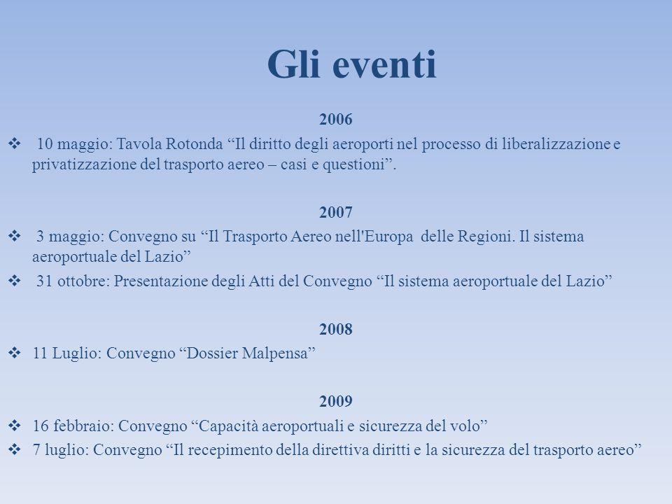 Gli eventi2006.