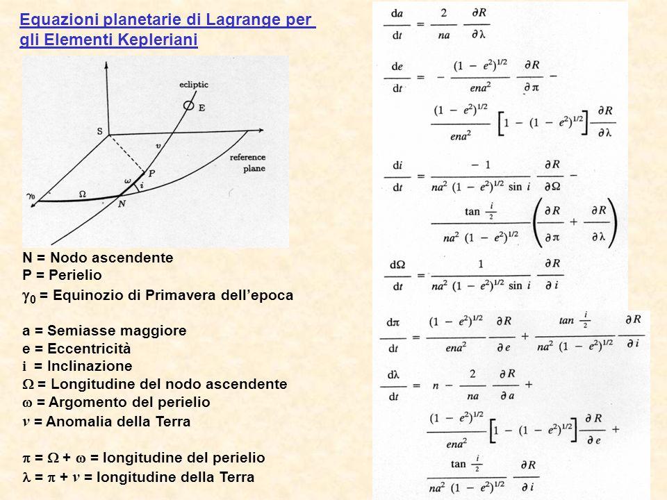 Equazioni planetarie di Lagrange per gli Elementi Kepleriani