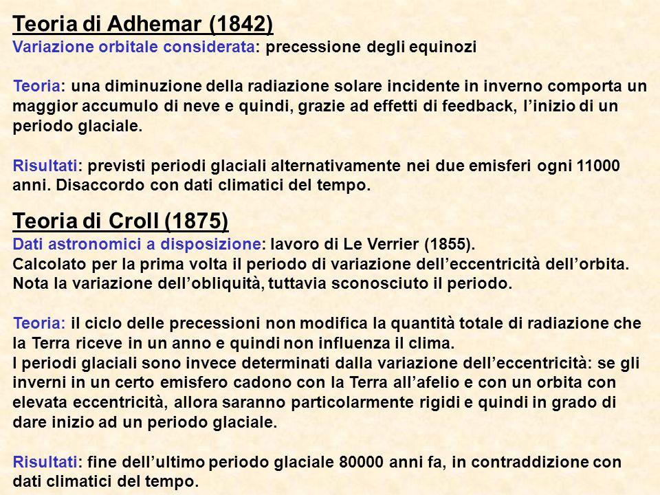 Teoria di Adhemar (1842) Teoria di Croll (1875)