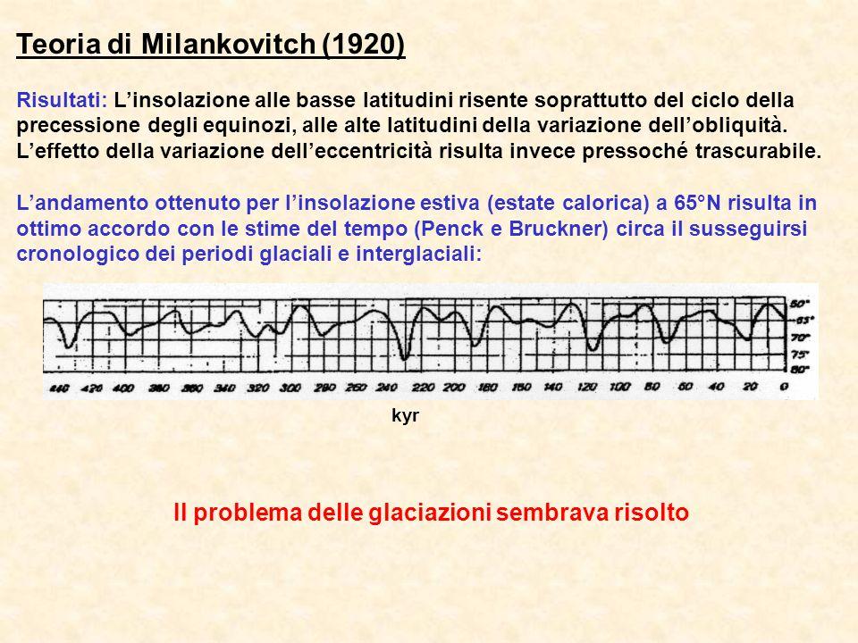 Teoria di Milankovitch (1920)