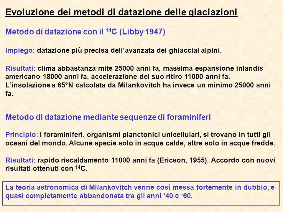 Evoluzione dei metodi di datazione delle glaciazioni