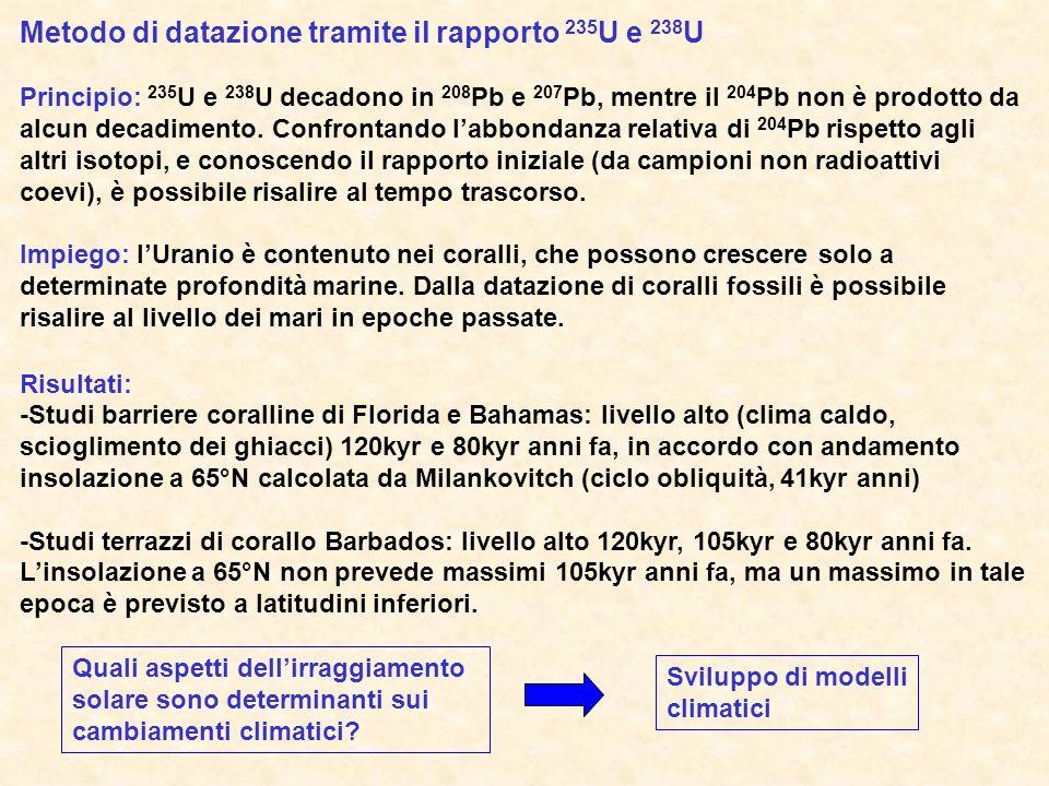 Metodo di datazione tramite il rapporto 235U e 238U