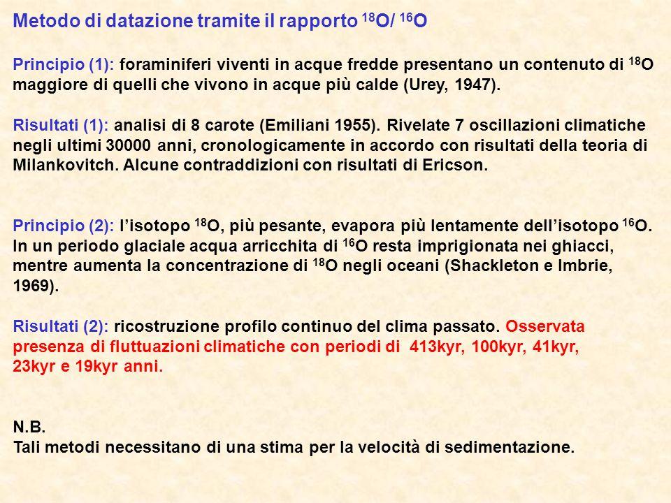 Metodo di datazione tramite il rapporto 18O/ 16O