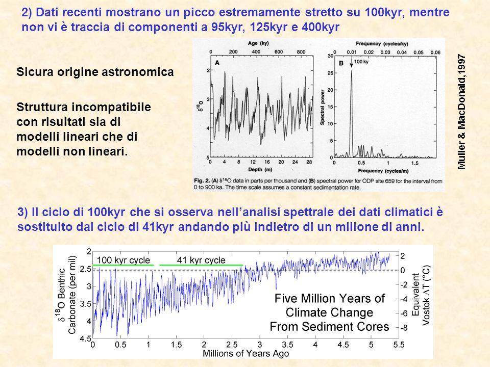 Sicura origine astronomica