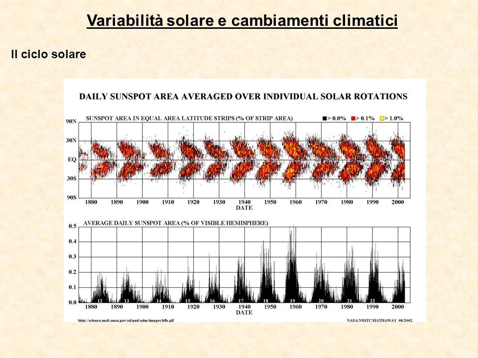 Variabilità solare e cambiamenti climatici