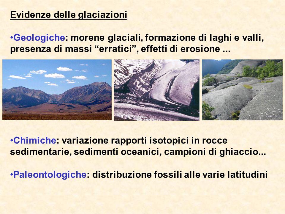 Evidenze delle glaciazioni