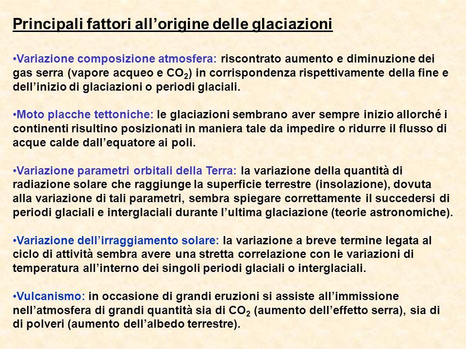 Principali fattori all'origine delle glaciazioni