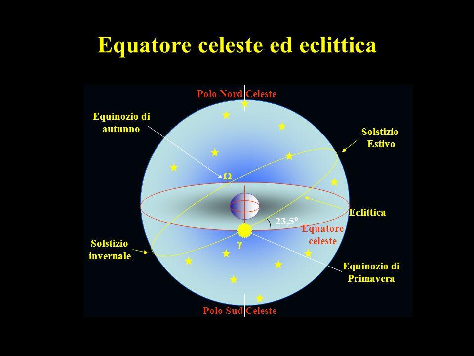 Equatore celeste ed eclittica