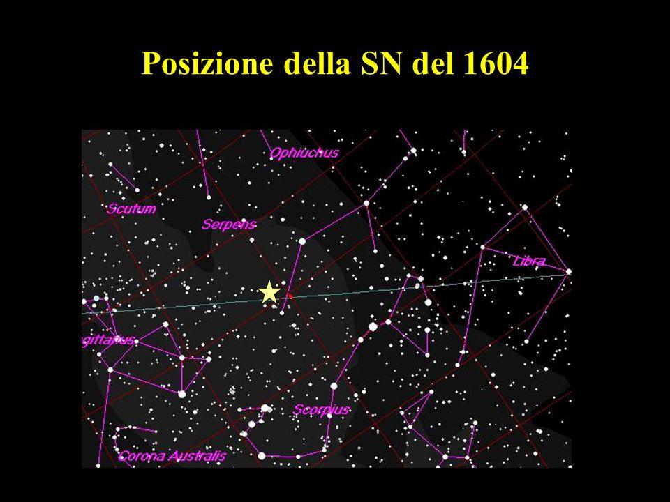 Posizione della SN del 1604