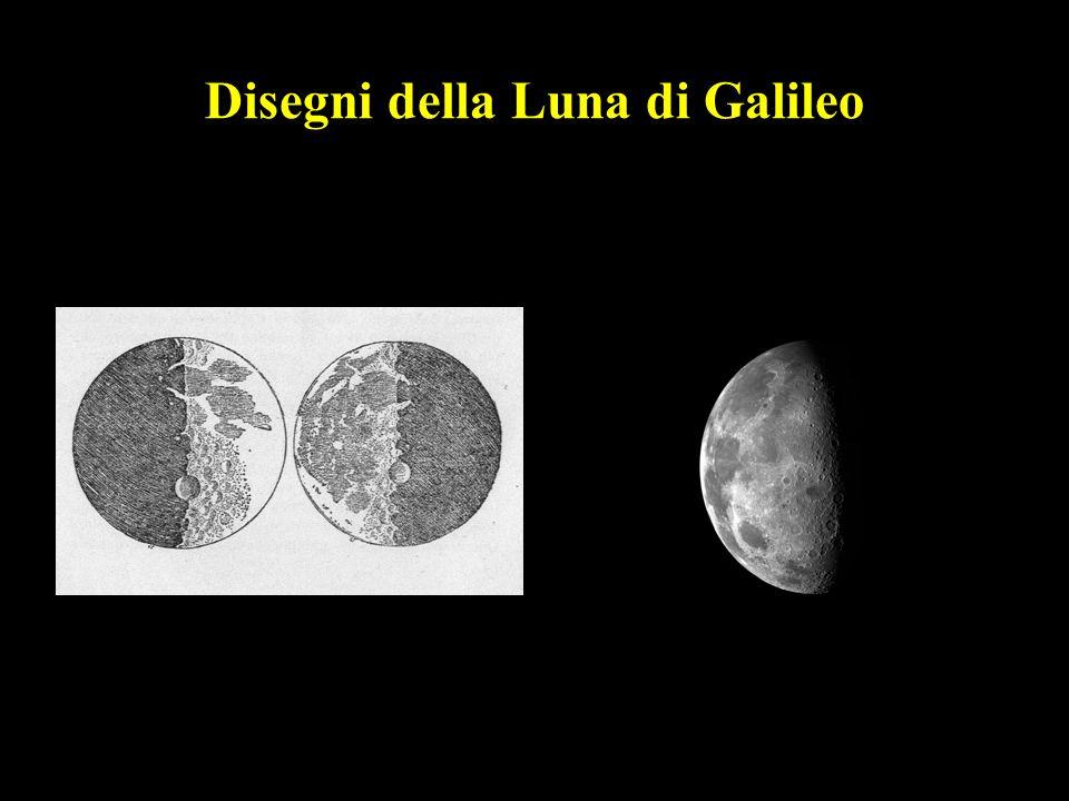 Disegni della Luna di Galileo