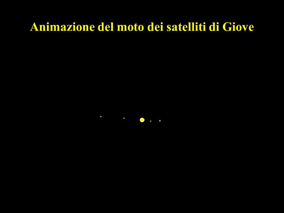Animazione del moto dei satelliti di Giove