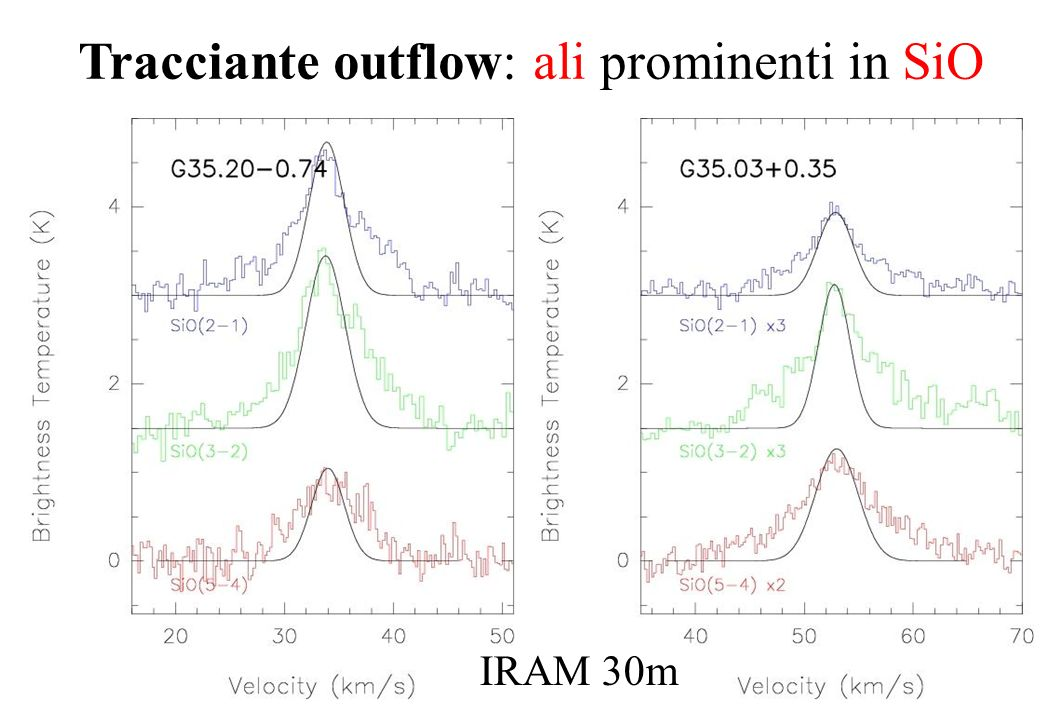 Tracciante outflow: ali prominenti in SiO