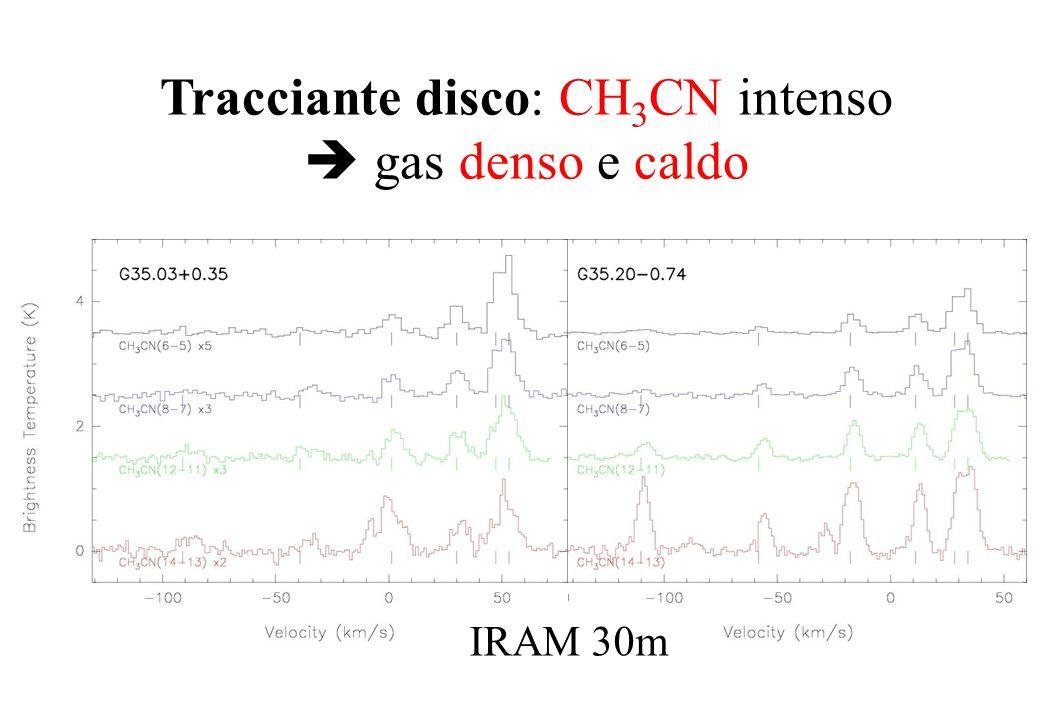 Tracciante disco: CH3CN intenso