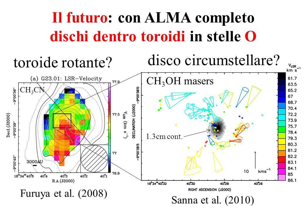 Il futuro: con ALMA completo dischi dentro toroidi in stelle O