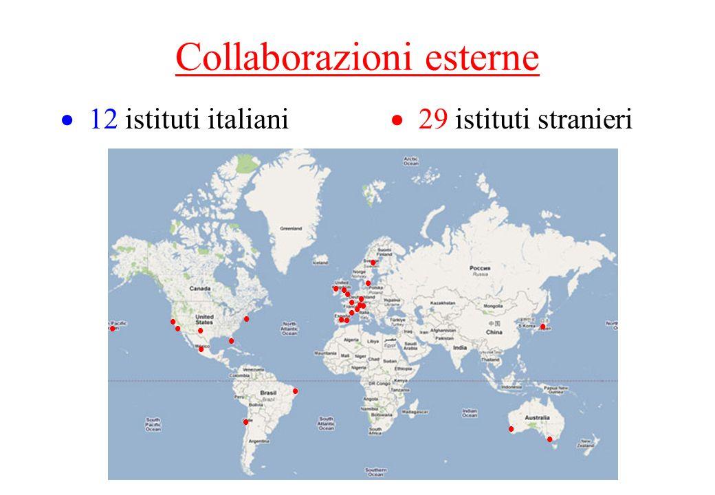 Collaborazioni esterne