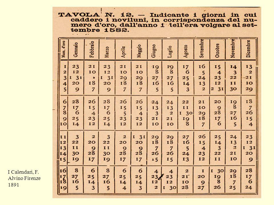 I Calendari, F. Alvino Firenze 1891