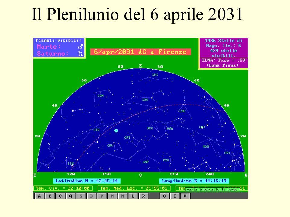 Il Plenilunio del 6 aprile 2031