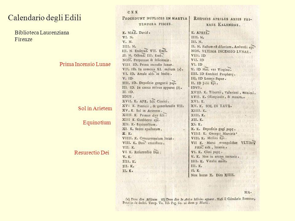 Calendario degli Edili