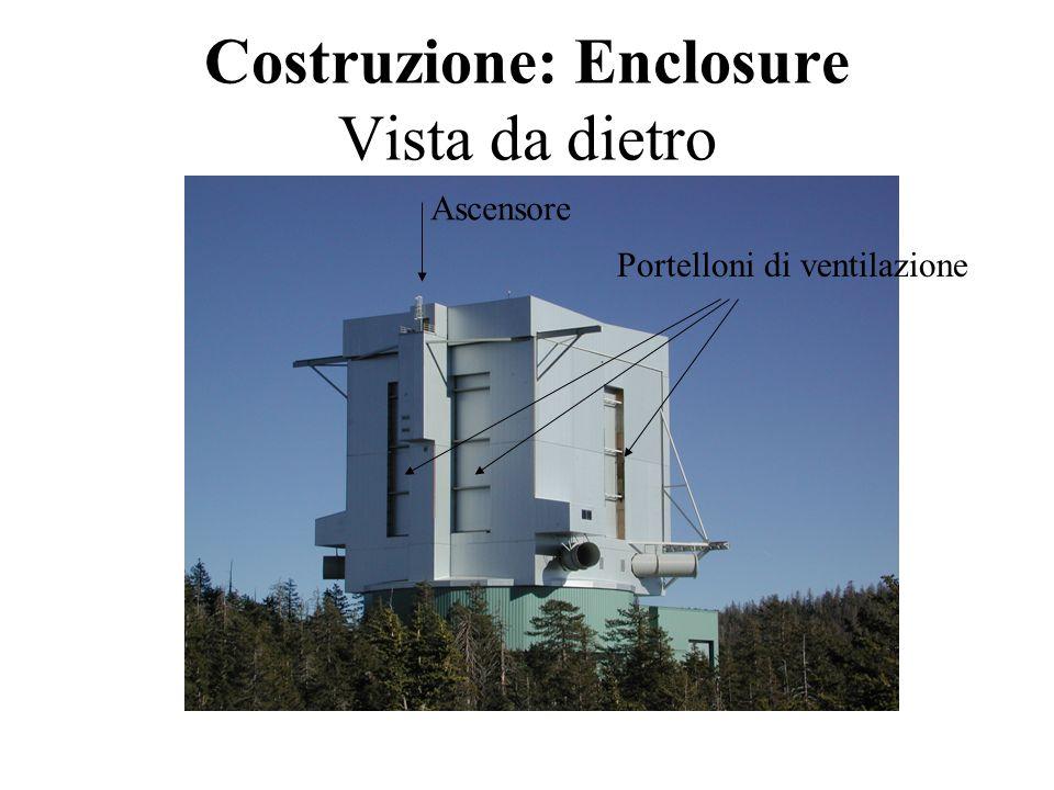 Costruzione: Enclosure Vista da dietro