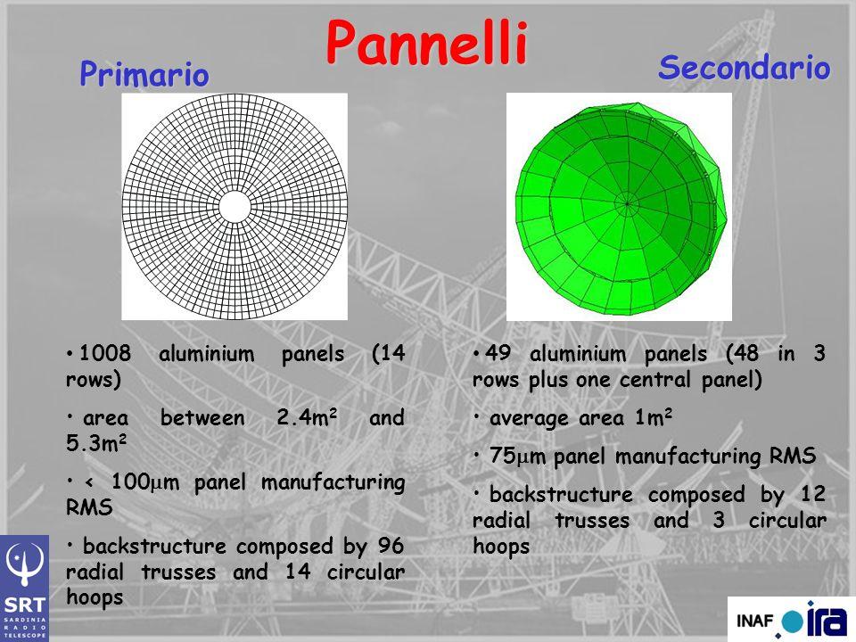 Pannelli Secondario Primario 1008 aluminium panels (14 rows)