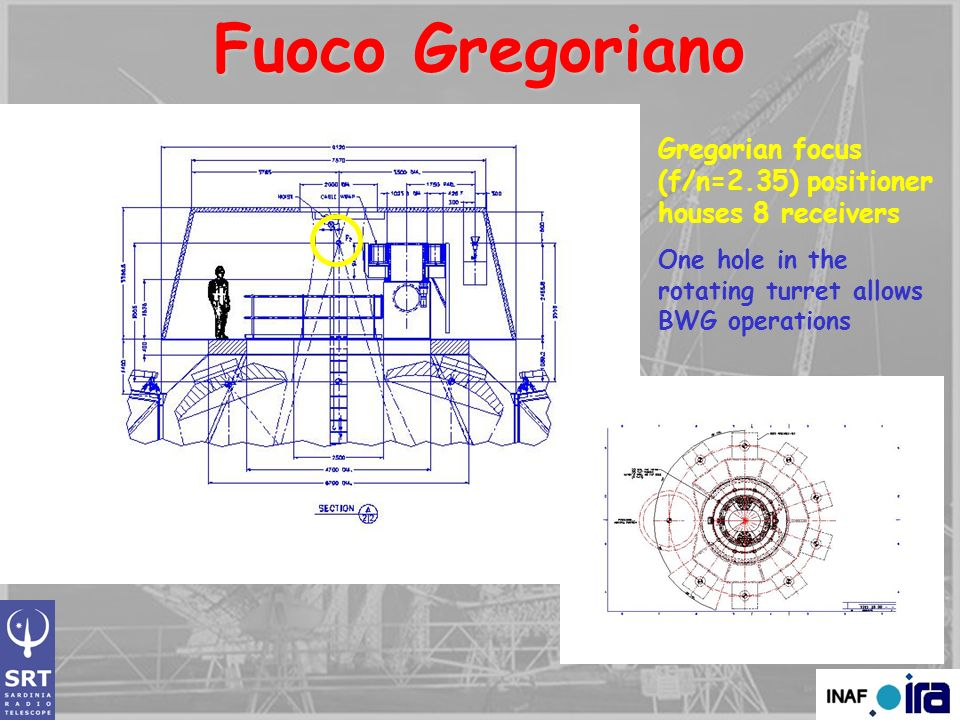 Fuoco Gregoriano Gregorian focus (f/n=2.35) positioner houses 8 receivers.