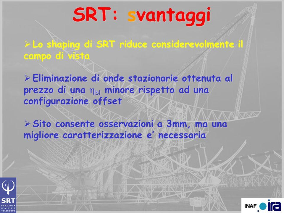 SRT: svantaggi Lo shaping di SRT riduce considerevolmente il campo di vista.