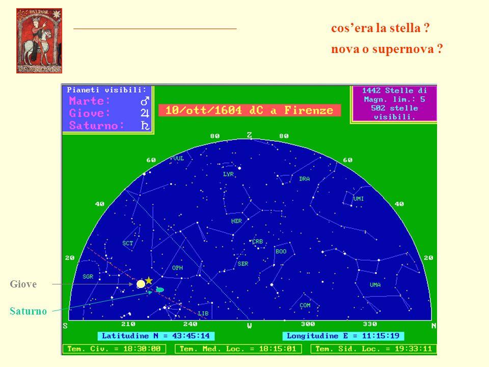 cos'era la stella nova o supernova Giove Saturno